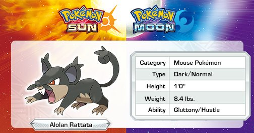 Get Ready for Pokémon Sun and Moon Official Launch Event in Malaysia